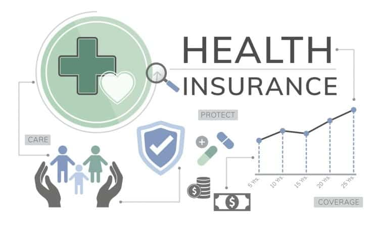 definitions of health insurance terms