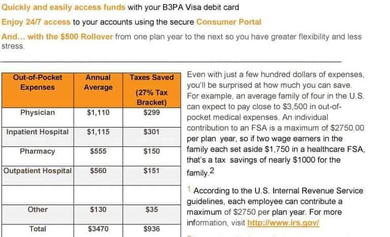 fsa real savings chart